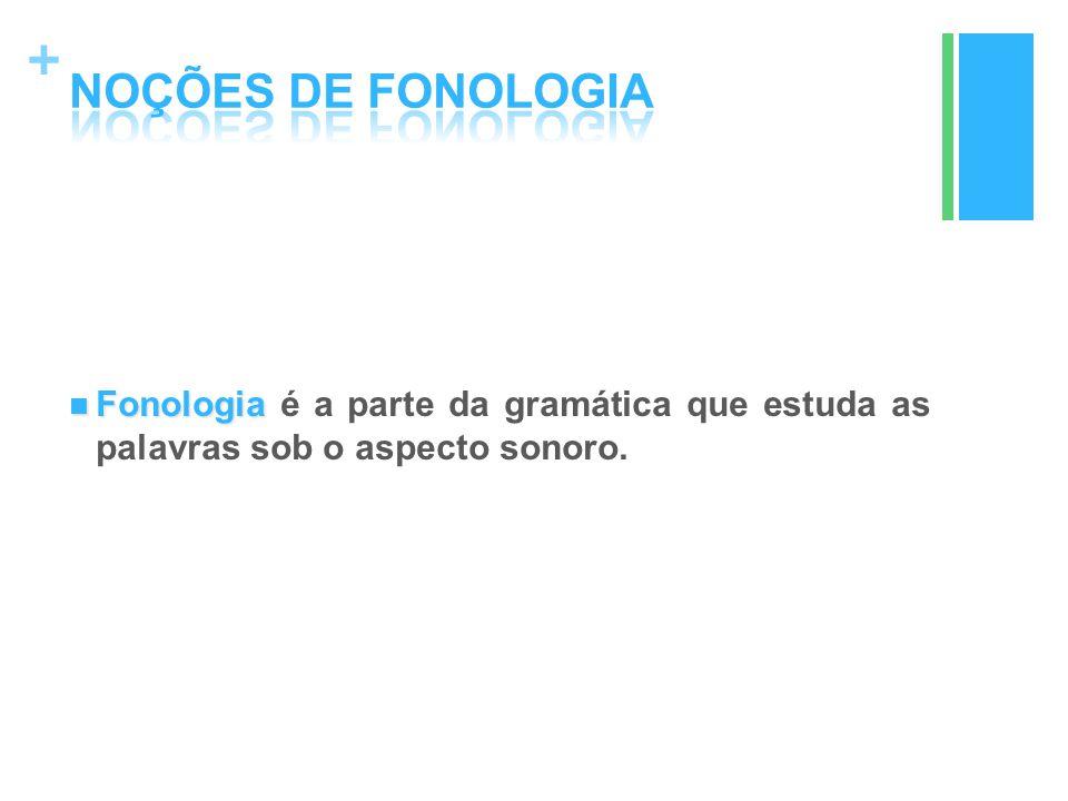 NOÇÕES DE FONOLOGIA Fonologia é a parte da gramática que estuda as palavras sob o aspecto sonoro.