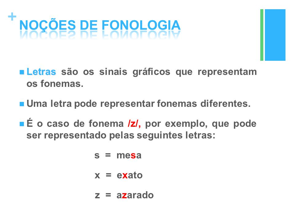 NOÇÕES DE FONOLOGIA Letras são os sinais gráficos que representam os fonemas. Uma letra pode representar fonemas diferentes.