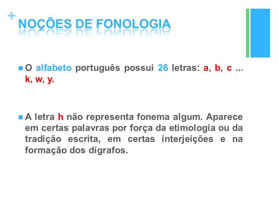NOÇÕES DE FONOLOGIA O alfabeto português possui 26 letras: a, b, c ... k, w, y.