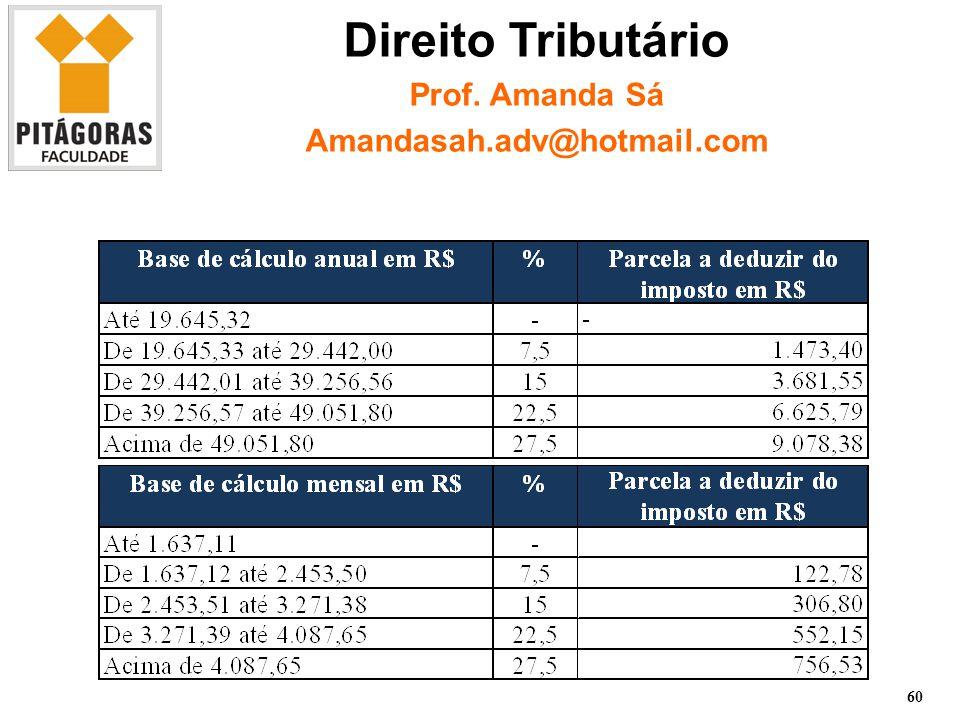 Direito Tributário Prof. Amanda Sá Amandasah.adv@hotmail.com 60