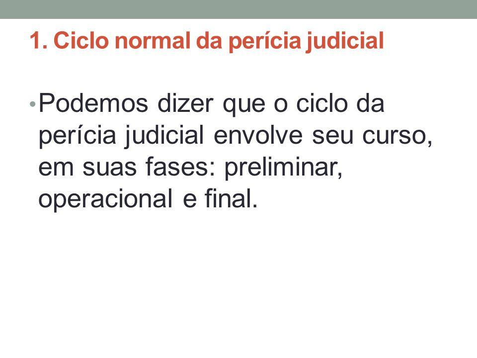 1. Ciclo normal da perícia judicial