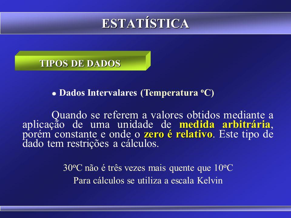 ESTATÍSTICA TIPOS DE DADOS. Dados Intervalares (Temperatura oC)