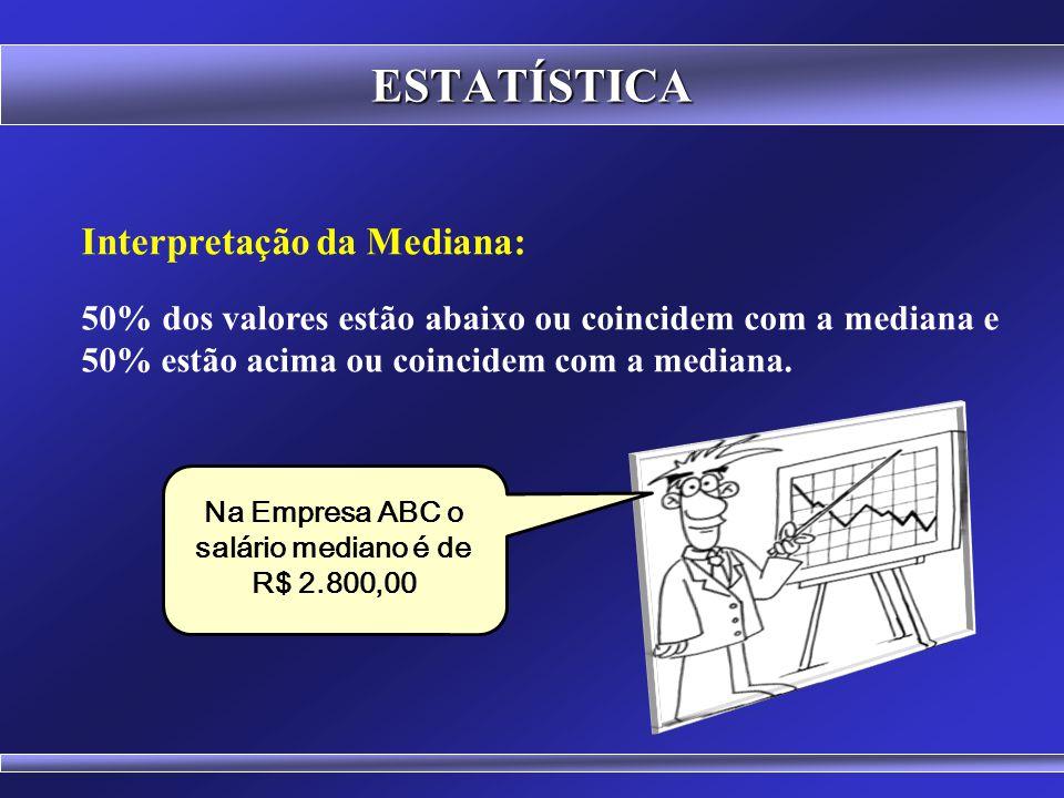 Na Empresa ABC o salário mediano é de R$ 2.800,00