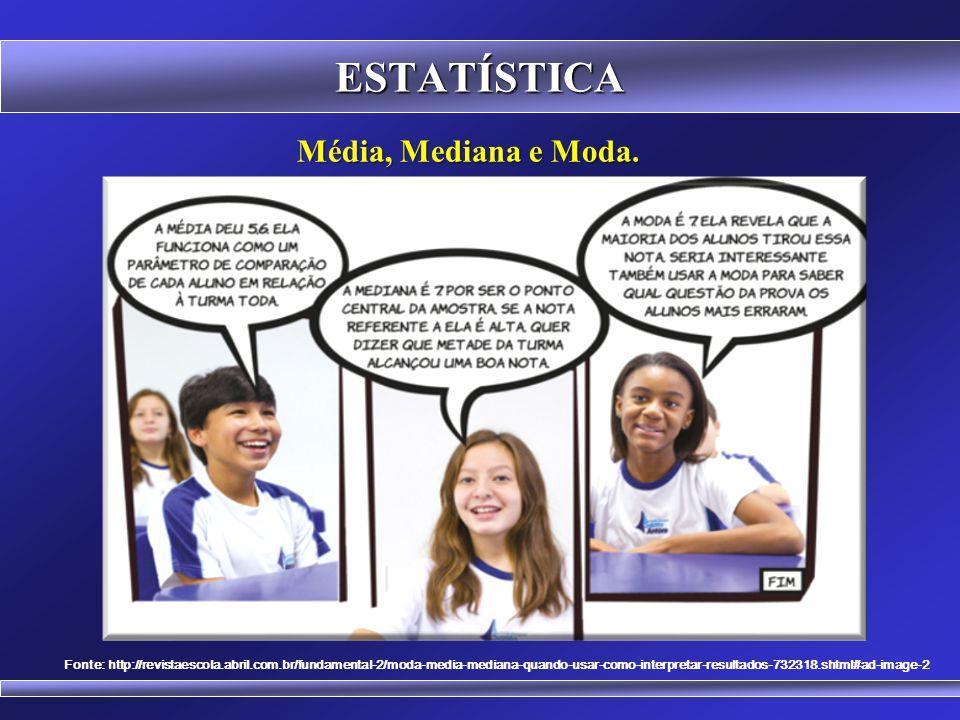 ESTATÍSTICA Média, Mediana e Moda.