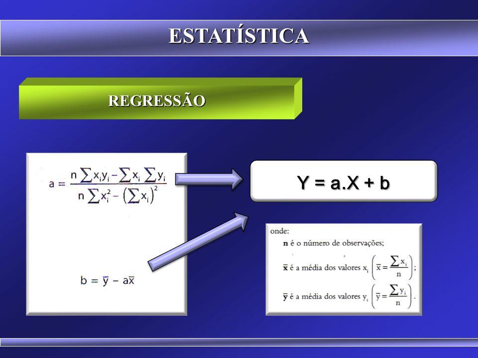ESTATÍSTICA REGRESSÃO Y = a.X + b