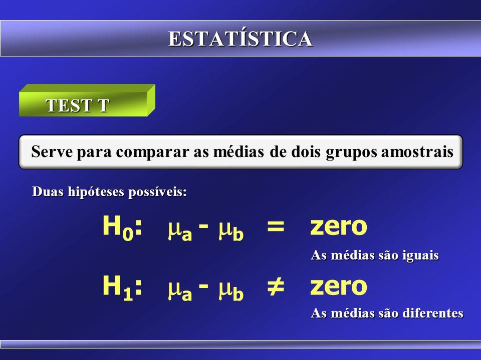 H0: ma - mb = zero H1: ma - mb ≠ zero