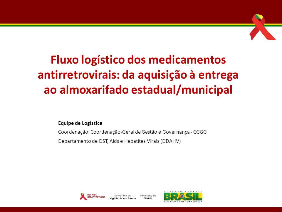 Fluxo logístico dos medicamentos antirretrovirais: da aquisição à entrega ao almoxarifado estadual/municipal