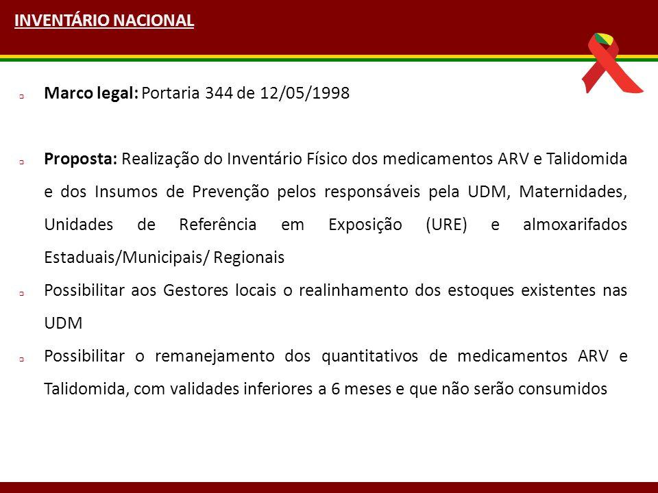 INVENTÁRIO NACIONAL Marco legal: Portaria 344 de 12/05/1998.