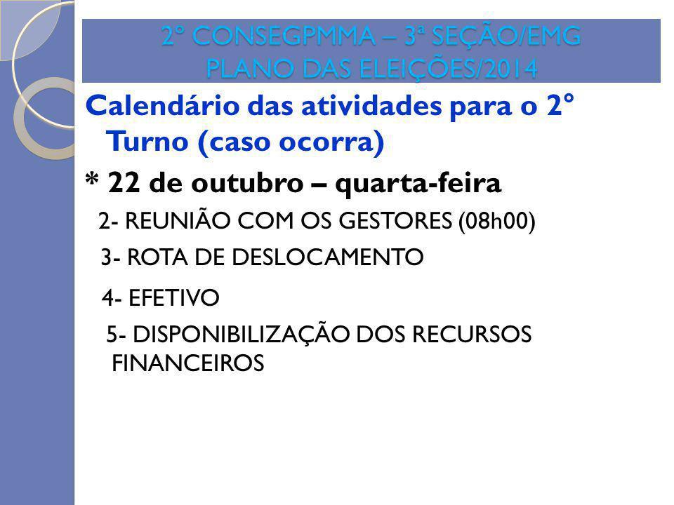 2º CONSEGPMMA – 3ª SEÇÃO/EMG PLANO DAS ELEIÇÕES/2014