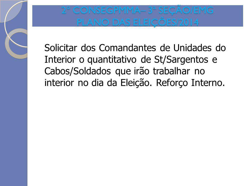 2º CONSEGPMMA– 3ª SEÇÃO/EMG PLANO DAS ELEIÇÕES/2014