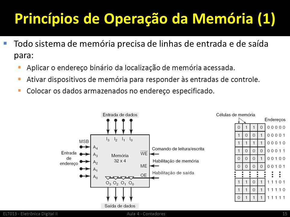 Princípios de Operação da Memória (1)