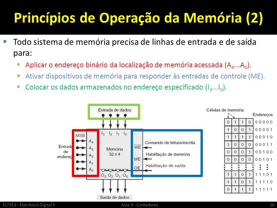 Princípios de Operação da Memória (2)