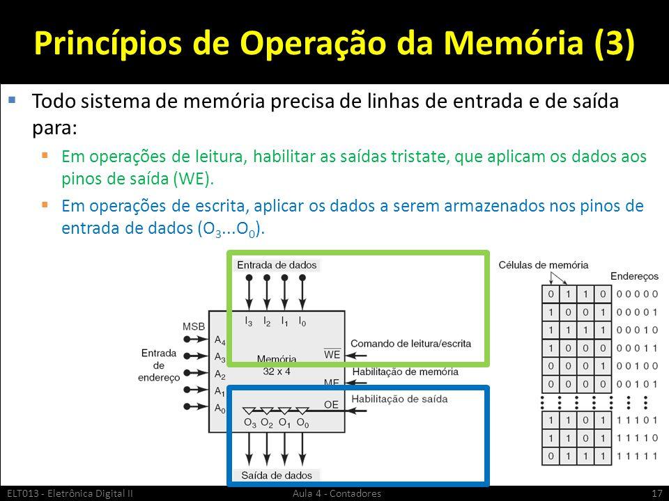 Princípios de Operação da Memória (3)