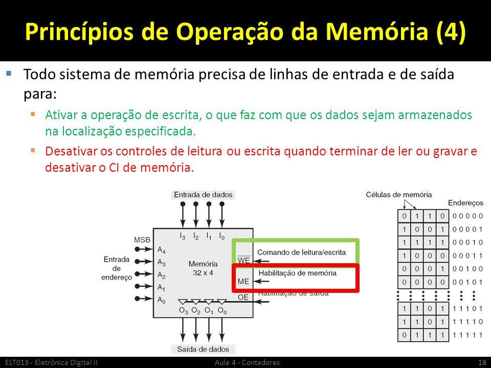 Princípios de Operação da Memória (4)