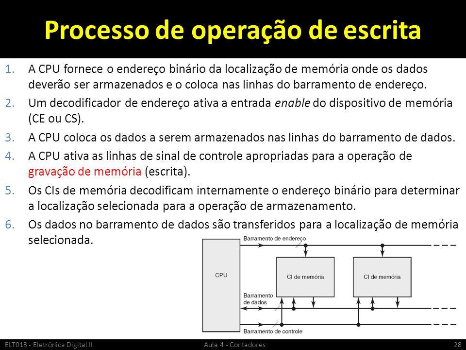 Processo de operação de escrita