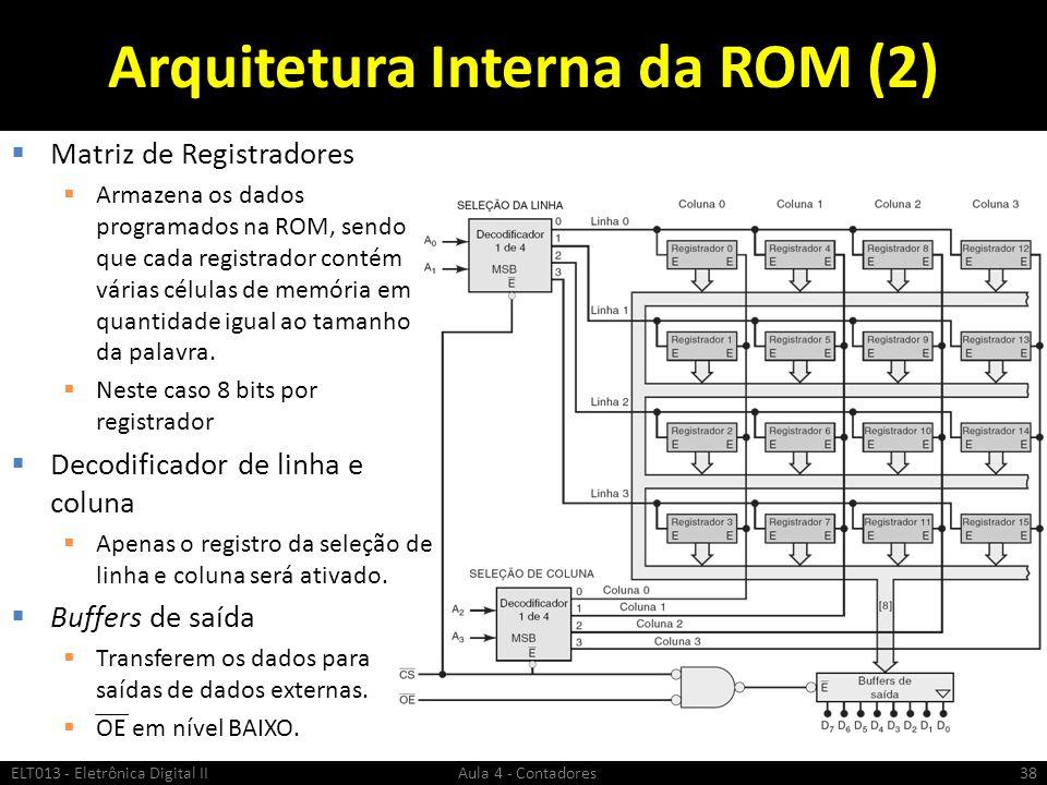 Arquitetura Interna da ROM (2)