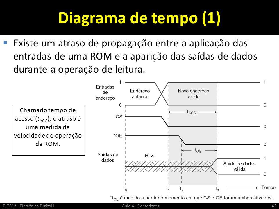 Diagrama de tempo (1)