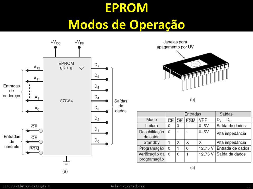 EPROM Modos de Operação