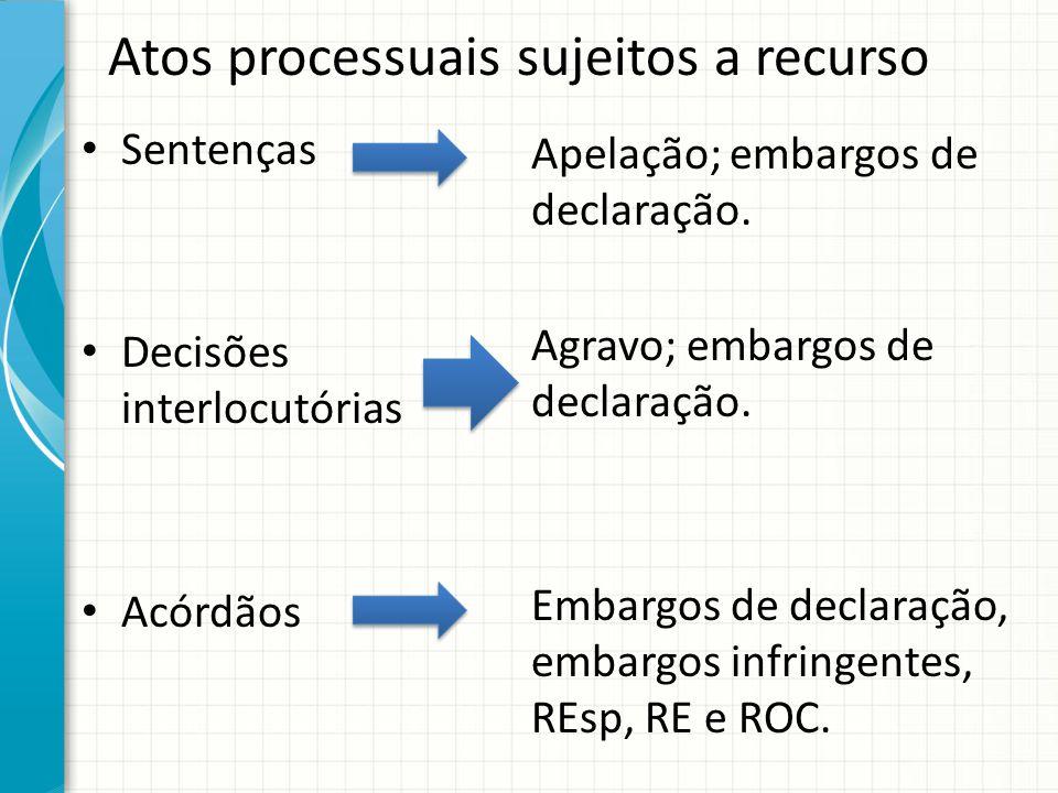 Atos processuais sujeitos a recurso