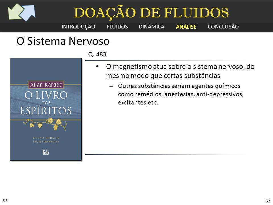 ANÁLISE O Sistema Nervoso. Q. 483. O magnetismo atua sobre o sistema nervoso, do mesmo modo que certas substâncias.
