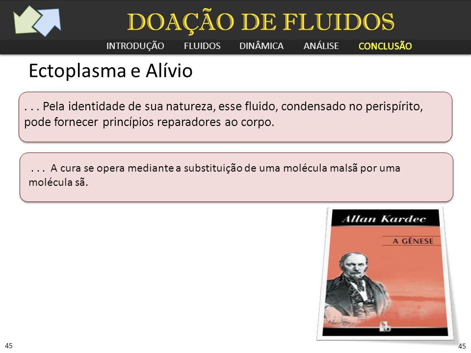 CONCLUSÃO Ectoplasma e Alívio.