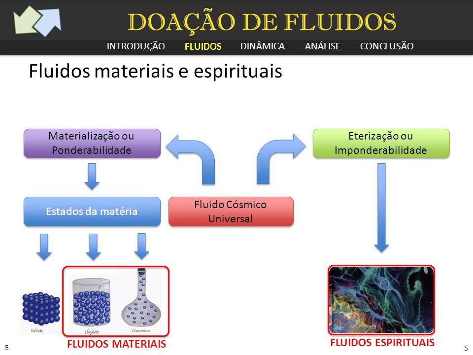Fluidos materiais e espirituais
