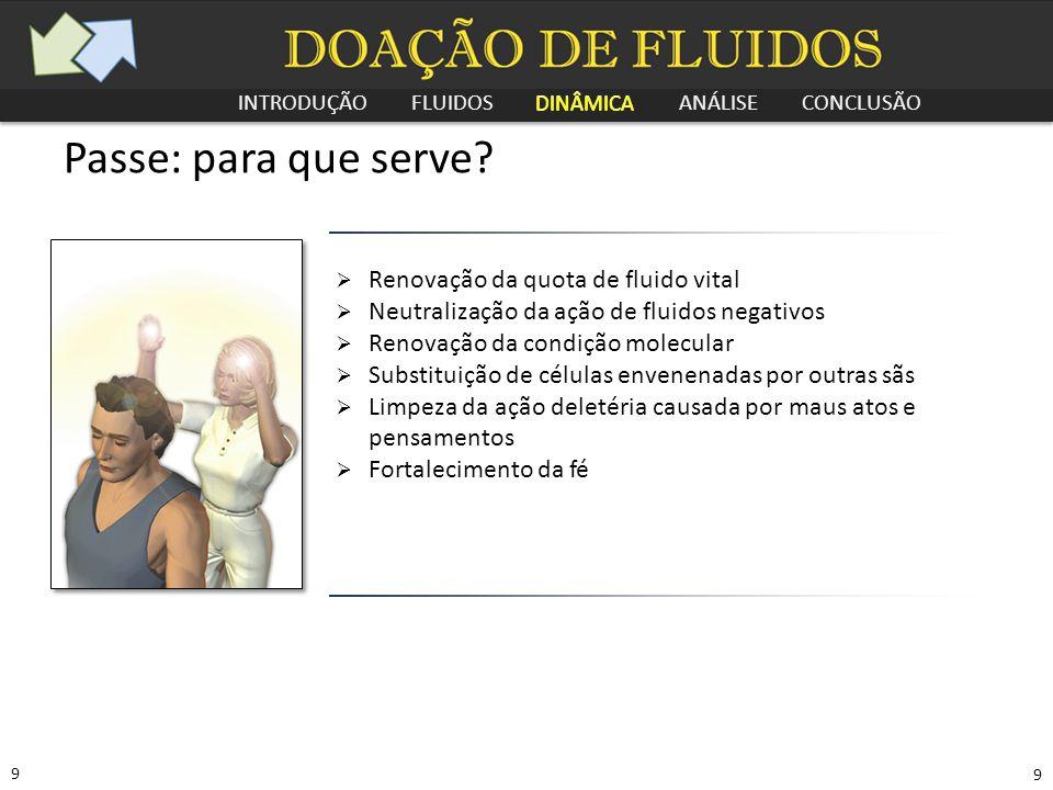 Passe: para que serve Renovação da quota de fluido vital