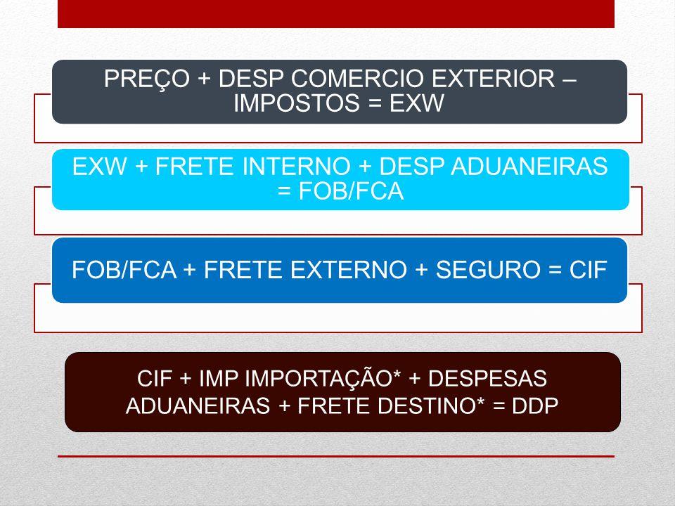 PREÇO + DESP COMERCIO EXTERIOR –IMPOSTOS = EXW