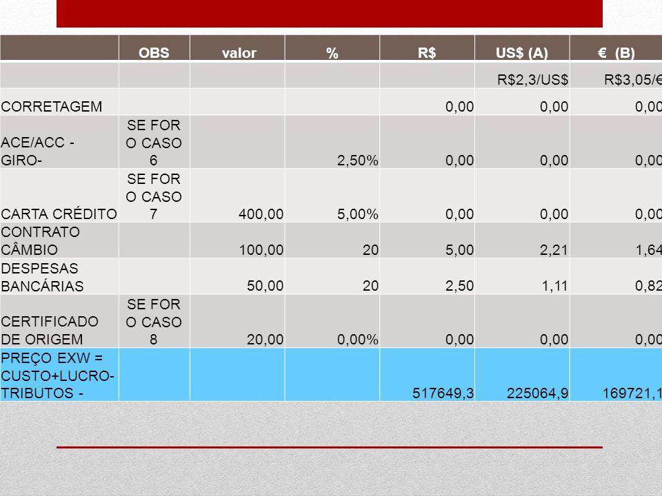 OBS. valor. % R$ US$ (A) € (B) R$2,3/US$ R$3,05/€ CORRETAGEM. 0,00. ACE/ACC - GIRO- SE FOR O CASO 6.
