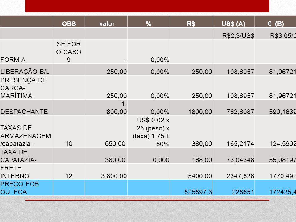 OBS. valor. % R$ US$ (A) € (B) R$2,3/US$ R$3,05/€ FORM A. SE FOR O CASO 9. - 0,00% LIBERAÇÃO B/L.
