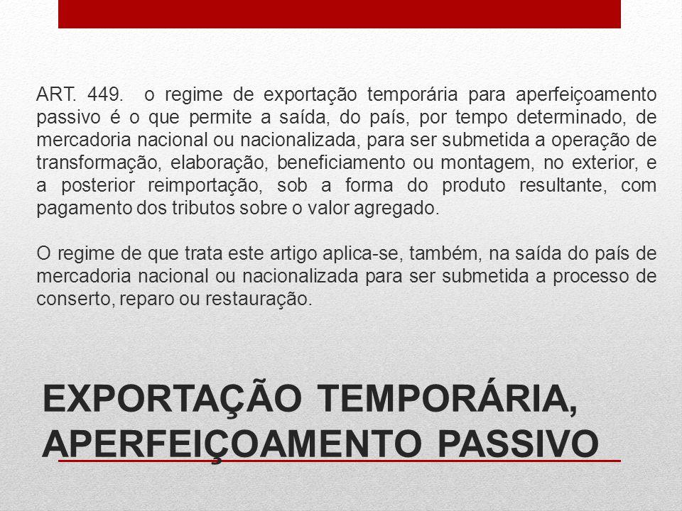 EXPORTAÇÃO TEMPORÁRIA, APERFEIÇOAMENTO PASSIVO