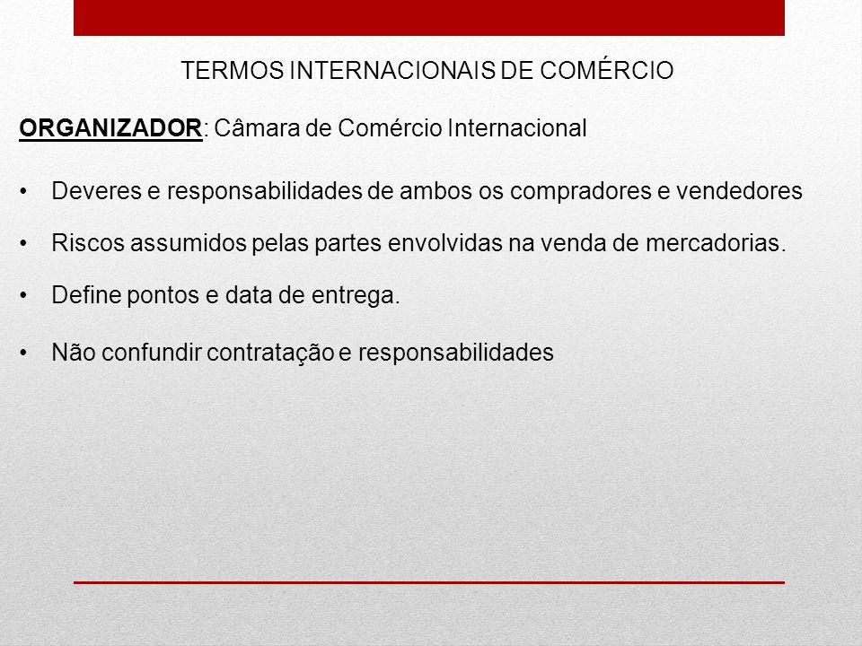 TERMOS INTERNACIONAIS DE COMÉRCIO