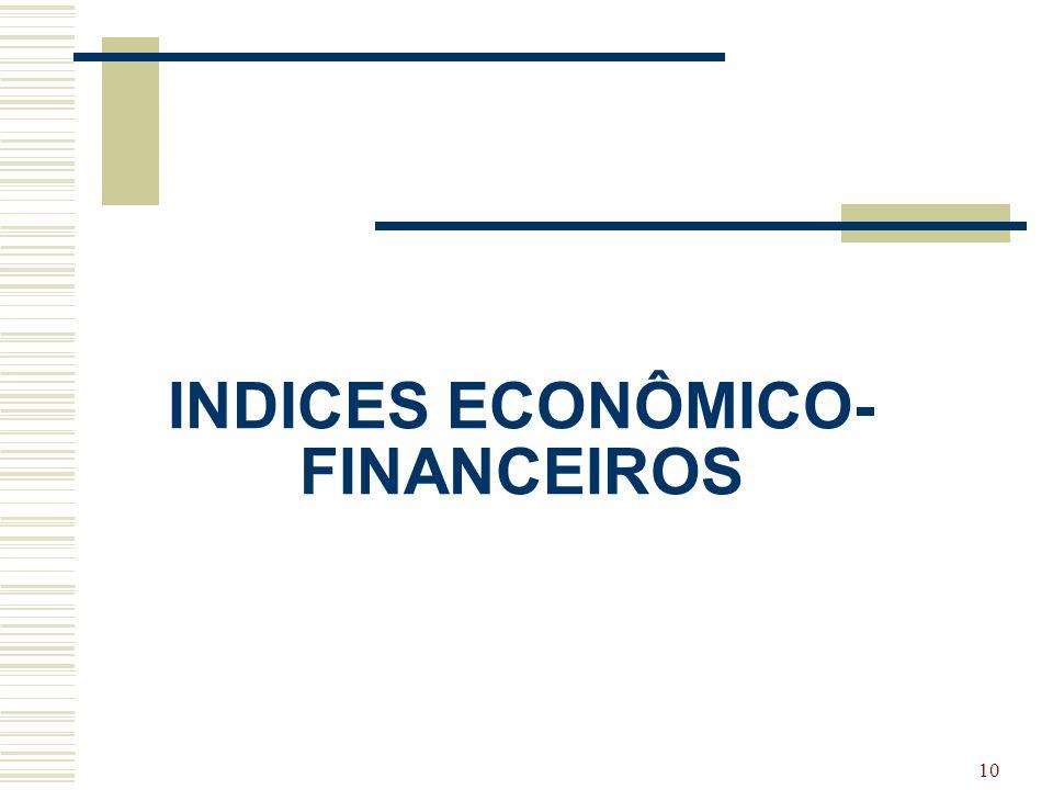 INDICES ECONÔMICO-FINANCEIROS