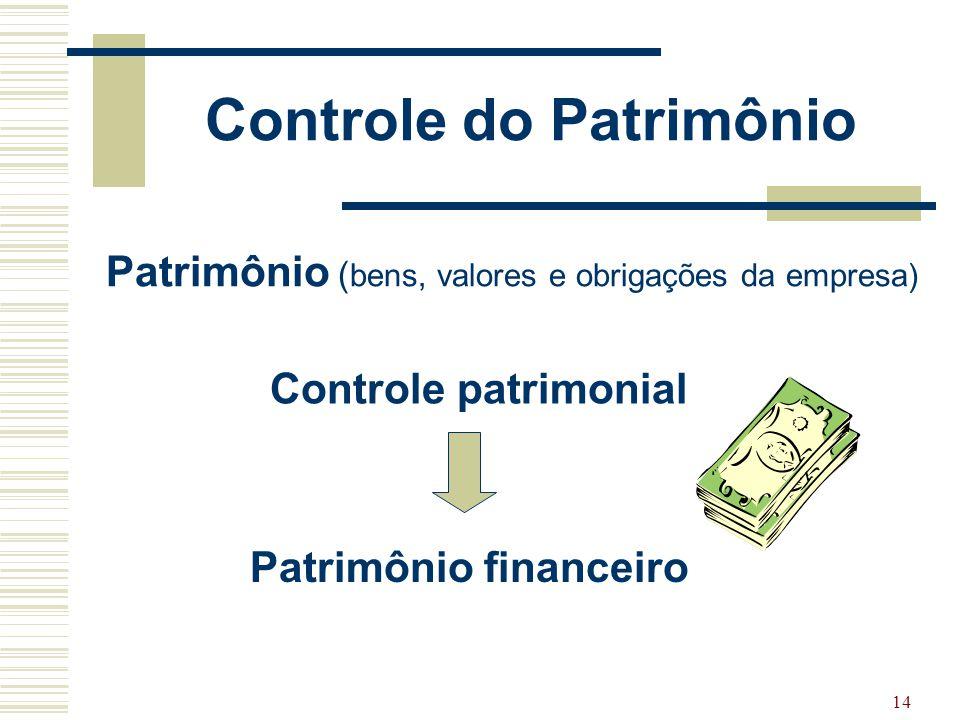 Controle do Patrimônio
