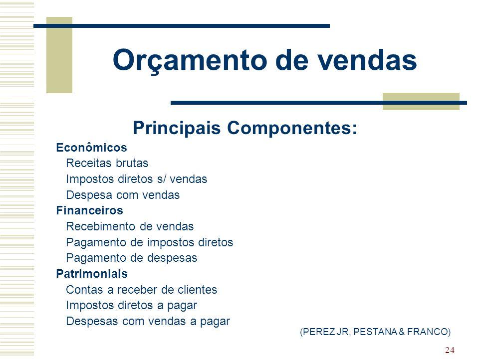Principais Componentes: