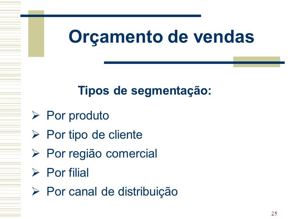 Orçamento de vendas Tipos de segmentação: Por produto