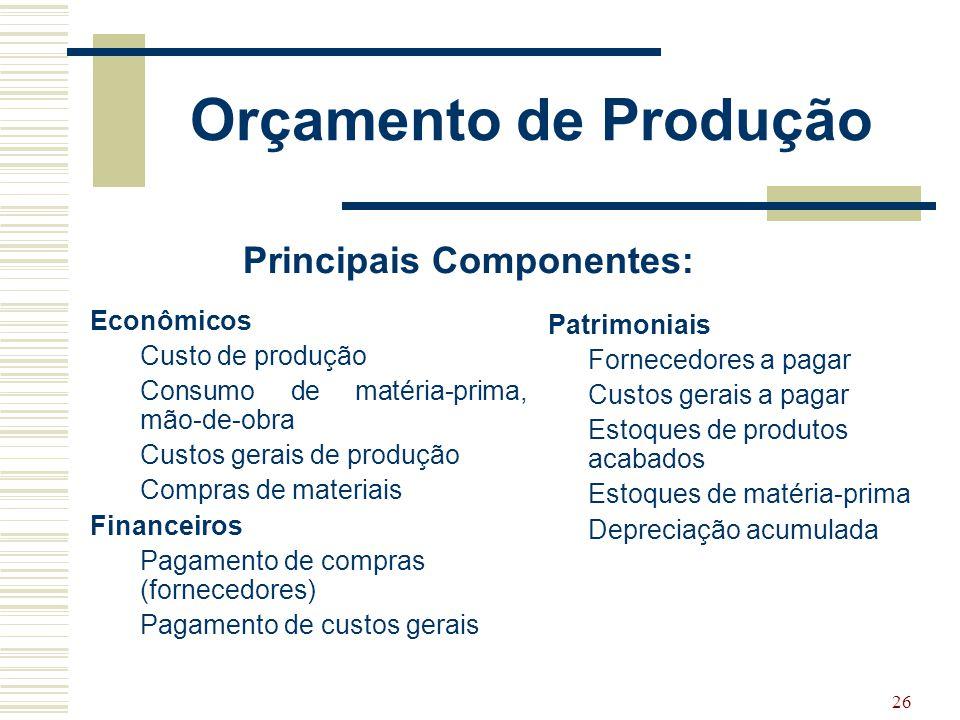 Orçamento de Produção Principais Componentes: Econômicos Patrimoniais