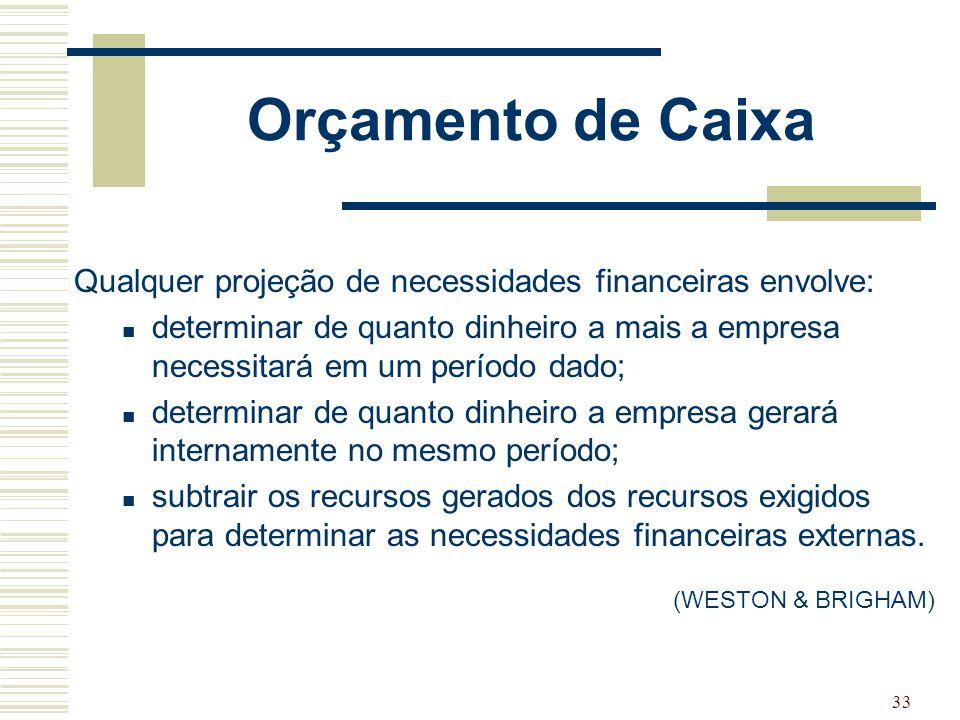 Orçamento de Caixa Qualquer projeção de necessidades financeiras envolve: