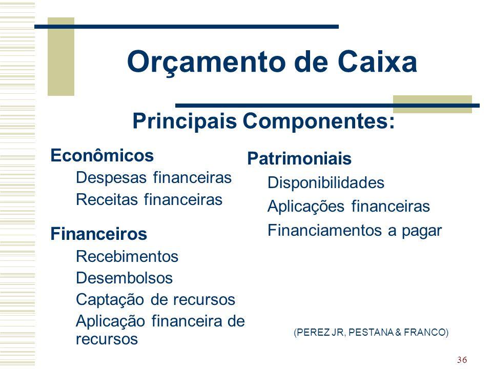 Orçamento de Caixa Principais Componentes: Econômicos Patrimoniais