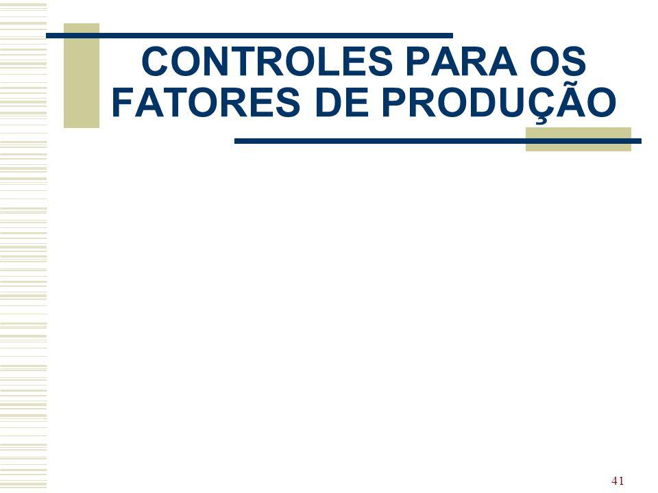 CONTROLES PARA OS FATORES DE PRODUÇÃO