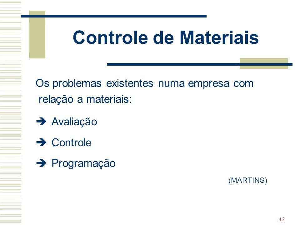 Controle de Materiais Os problemas existentes numa empresa com