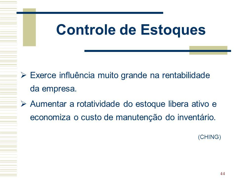 Controle de Estoques Exerce influência muito grande na rentabilidade da empresa.