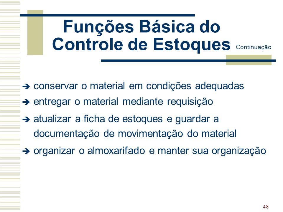 Funções Básica do Controle de Estoques