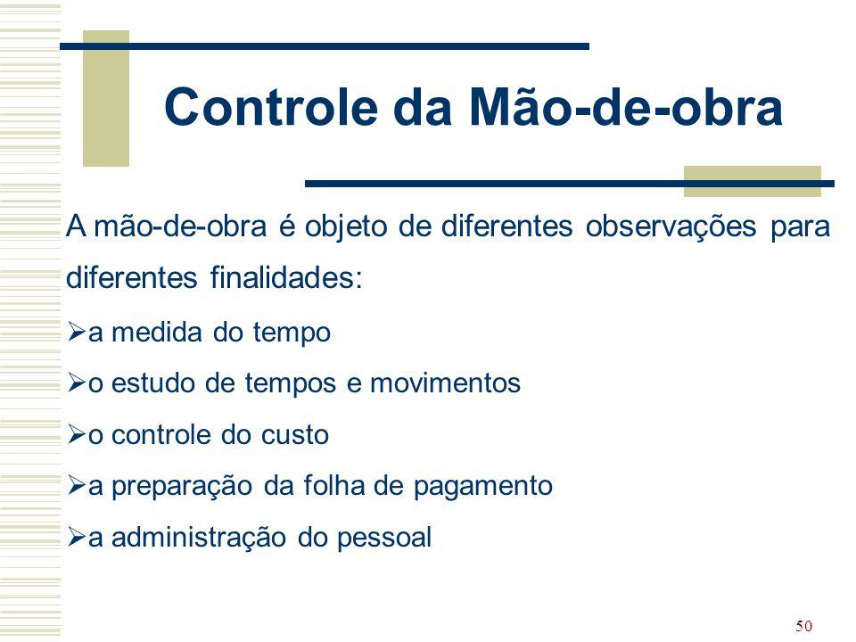 Controle da Mão-de-obra
