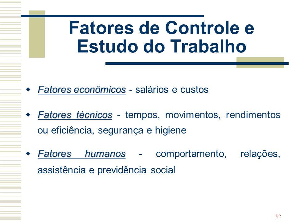Fatores de Controle e Estudo do Trabalho