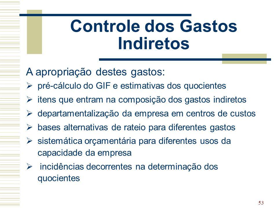 Controle dos Gastos Indiretos