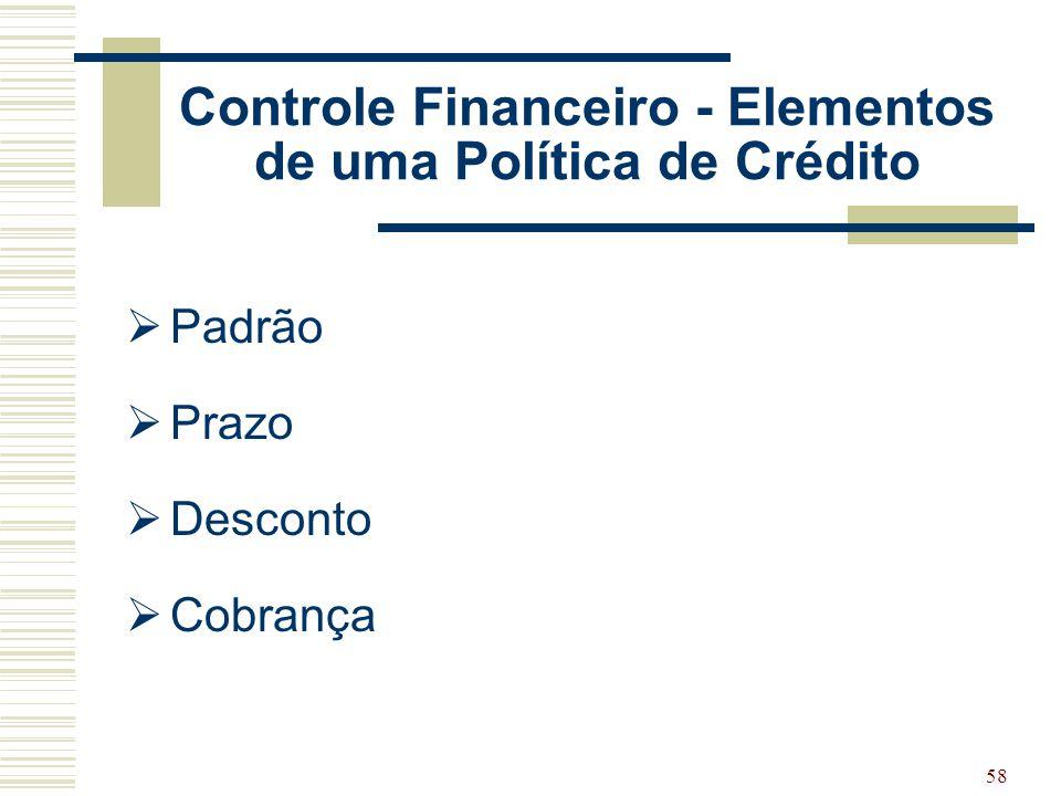Controle Financeiro - Elementos de uma Política de Crédito