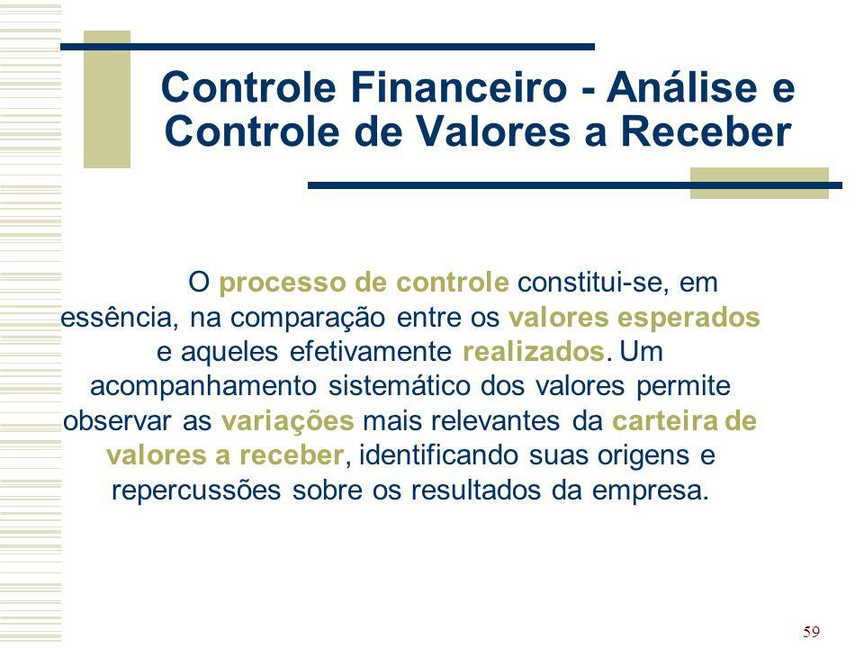 Controle Financeiro - Análise e Controle de Valores a Receber