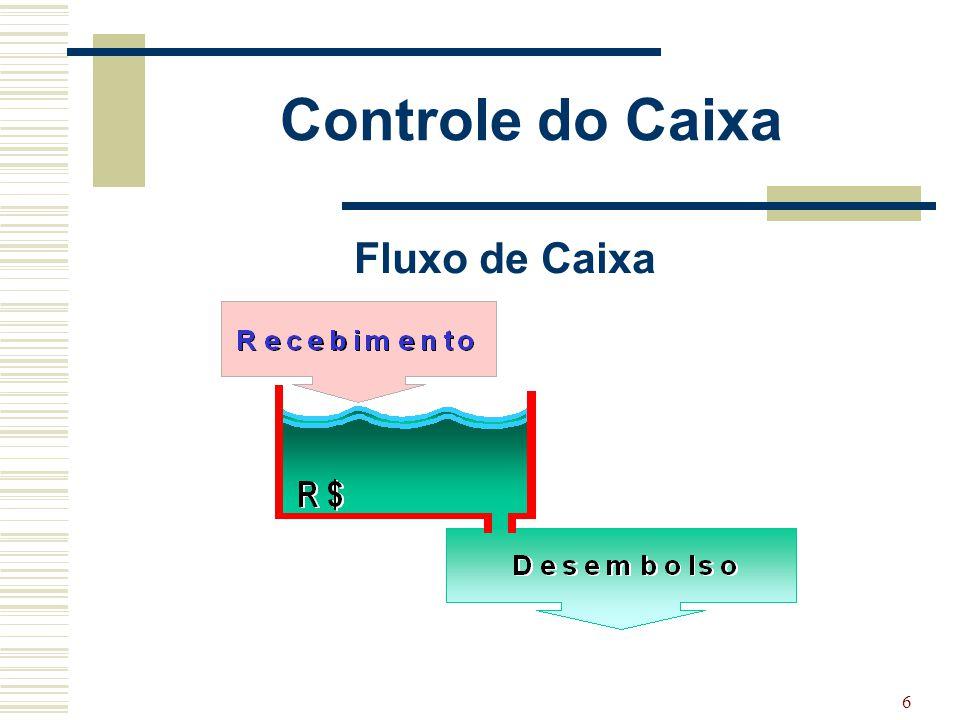 Controle do Caixa Fluxo de Caixa