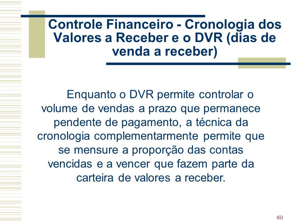 Controle Financeiro - Cronologia dos Valores a Receber e o DVR (dias de venda a receber)